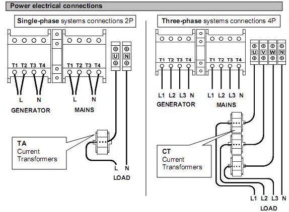Электрогенераторы бензиновые